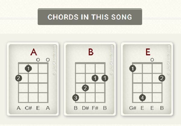 Chords for One Direction