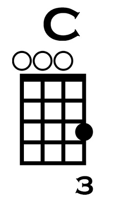 How to Play C on Ukulele Variation 1