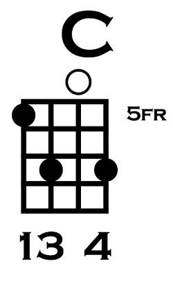 How to Play C on Ukulele Variation 3