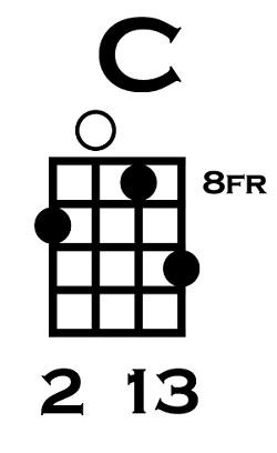 How to Play C on Ukulele Variation 5