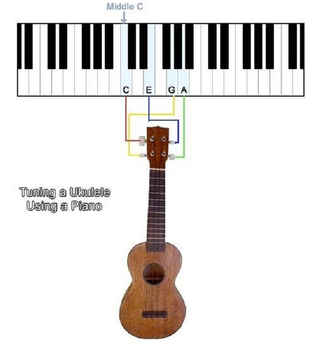 keyboard tuning
