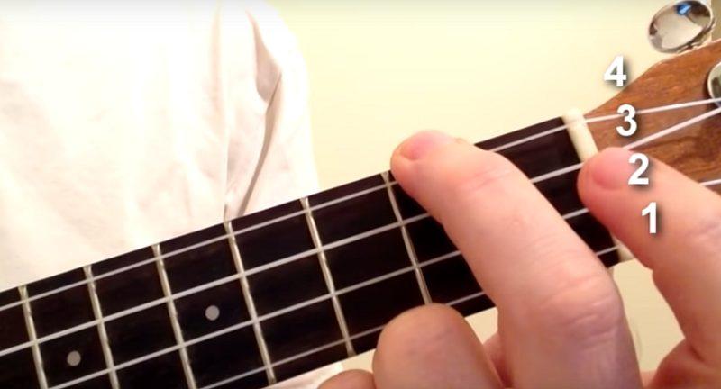 How to play A Minor on Ukulele Fingering