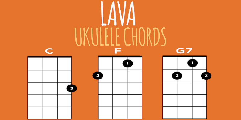 3 chords trick How to Play Lava on Ukulele