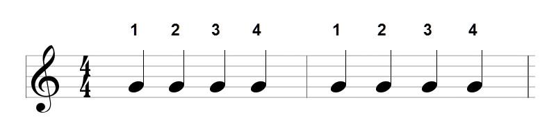4 beats per bar