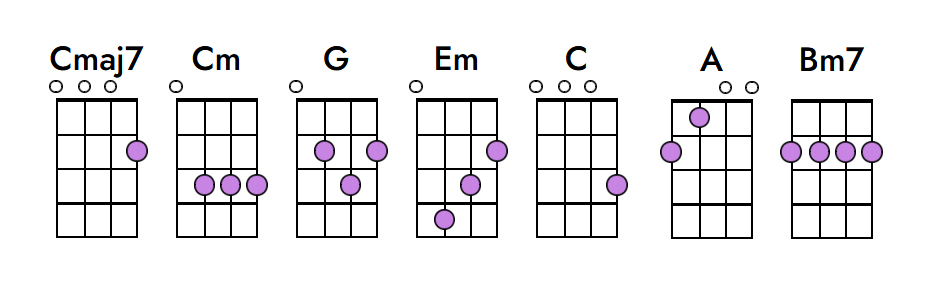 Chords for This is Home
