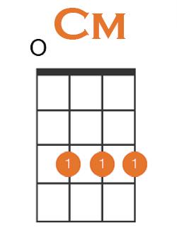 Cm root v1