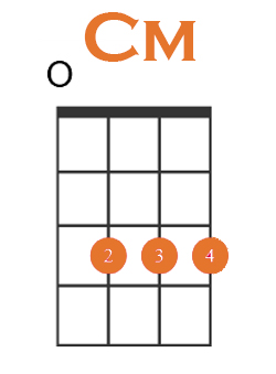 Cm root v2
