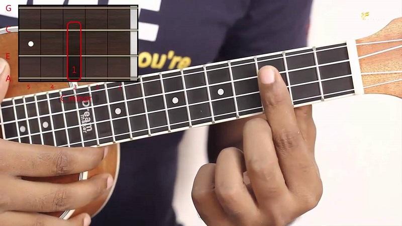 How to Play C Minor on Ukulele