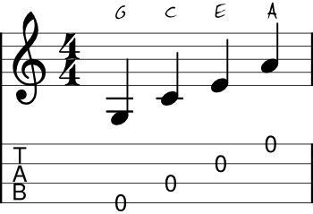 Low-G linear tuning