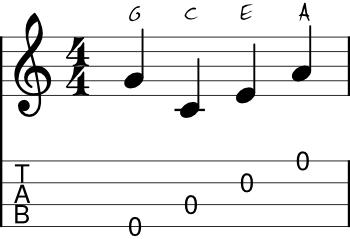 Low-G tuning