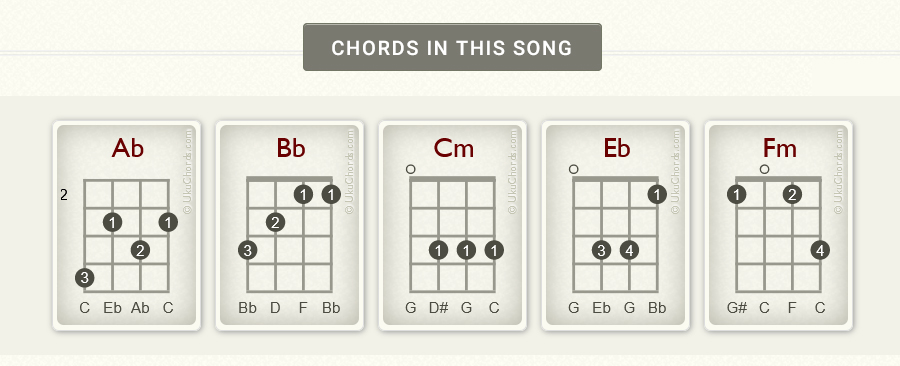 chords for im a mess