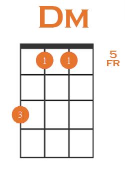 dm chord 2nd inv