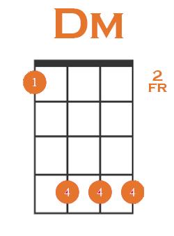 dm chord 3rd inv