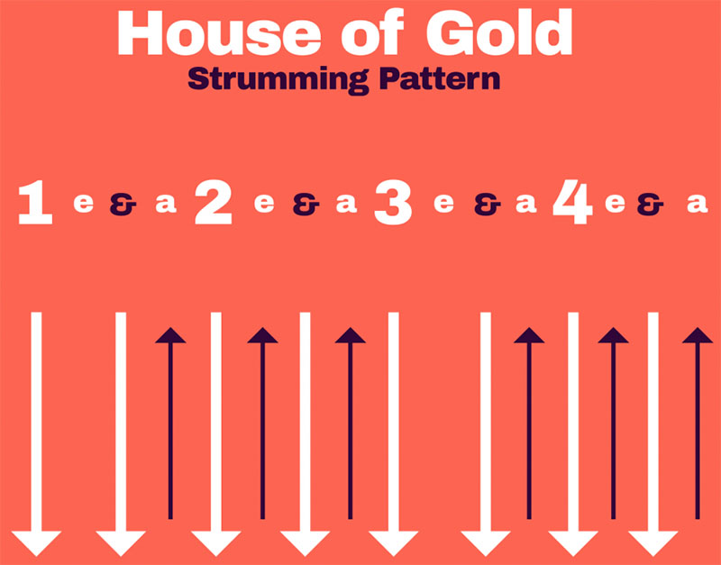 house of gold strumming pattern