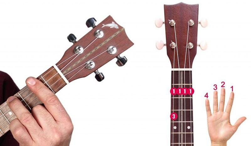 how to play b minor on ukulele