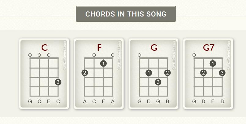 how to play twinkle twinkle little star on ukulele
