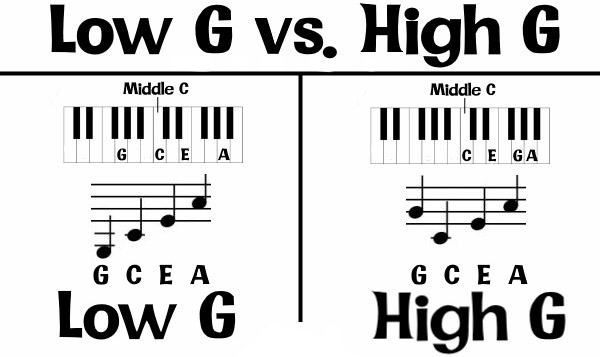 low-g-vs-high-g