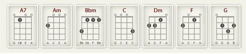 how to play house of gold on ukulele