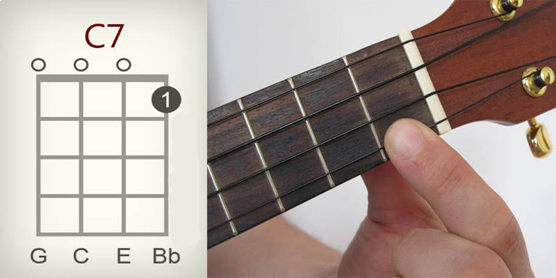 C7 chord and fingers position