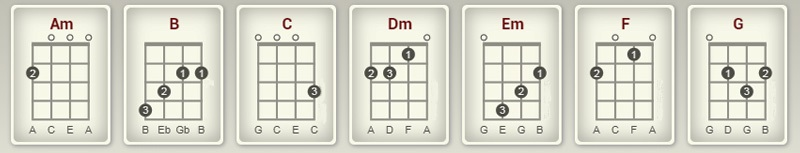 How to Play the Judge Chords