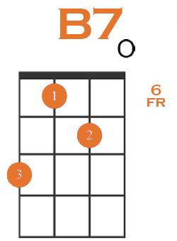 b7 2nd inversion