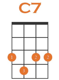 c7 1st inversion