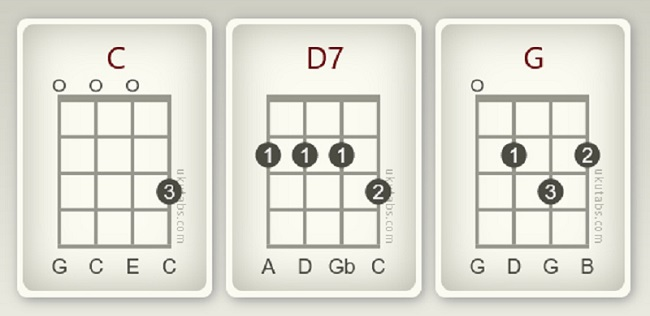 chords for ring of fire