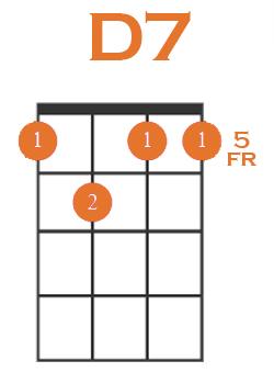 d7 1st inversion