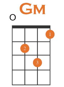 g minor root position
