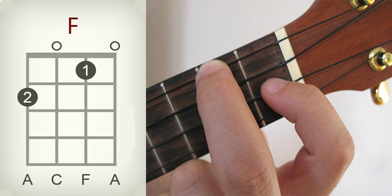 F chord and finger position