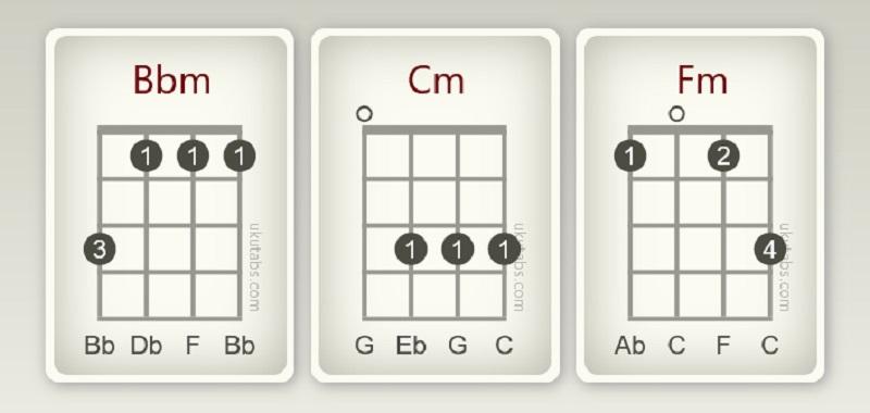 one more night ukulele chords