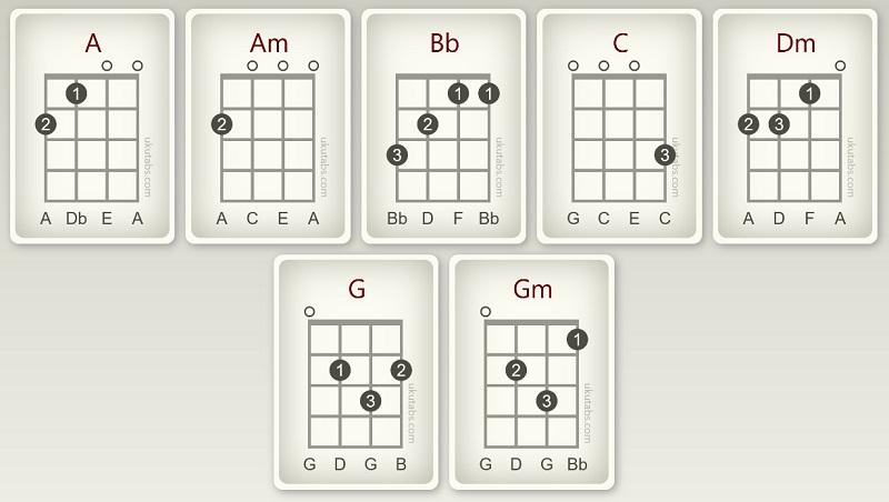 you do you chords